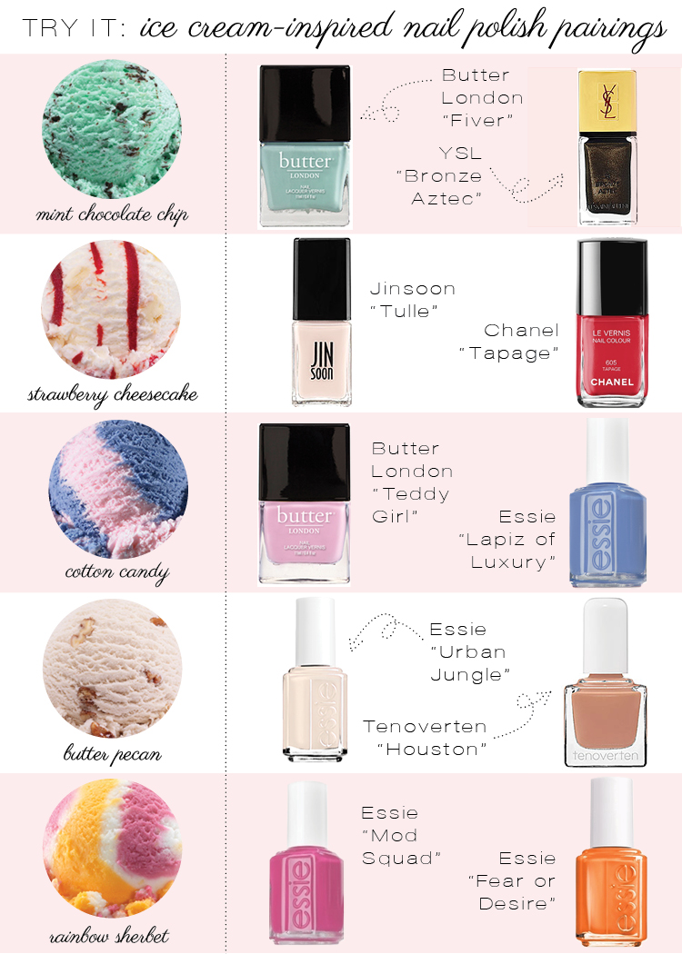 ice cream, nail polish, pairings, style, beauty
